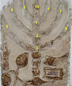 A stone tablet featuring a menorah. The menorah is numbered to emphasize the potential Kabbalistic associations. There are seven (numbered 4-10) branches and three (numbered 1-3) points at which the branches of the menorah intersect with its trunk.